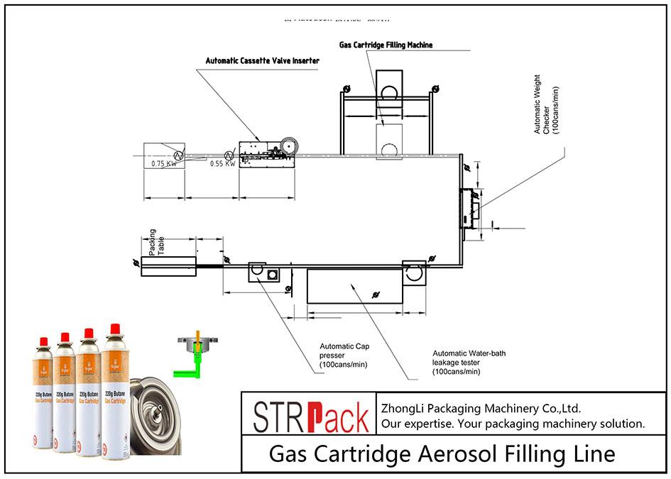 Автоматты газ картриджі аэрозольді толтыру желісі