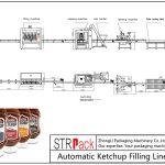 Кетчупты автоматты толтыру желісі